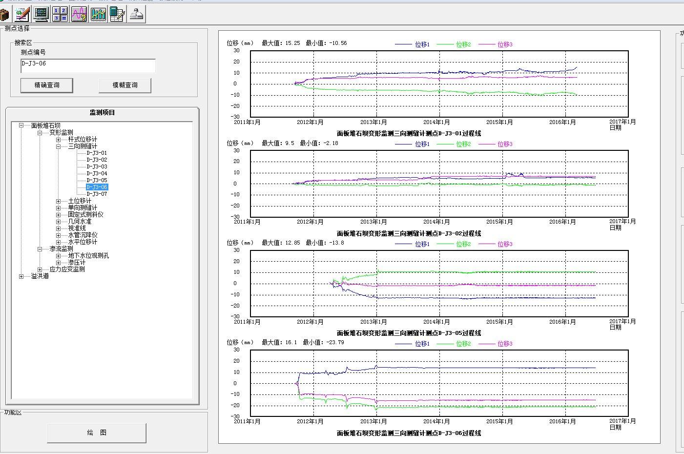 大坝安全监测多项目云平台核心功能界面分享
